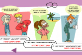 Conditionals – First, Second and Third